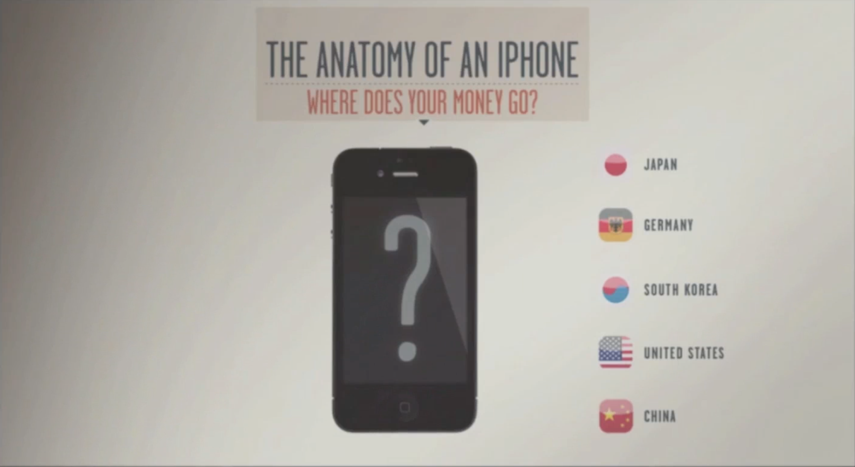 App Development Anatomy Of An Iphone Where Does Your Money Go